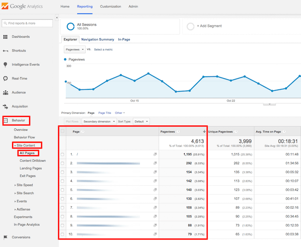 Πώς να παρακολουθείς τους επισκέπτες ενός ιστότοπου, μέσω του Google Analytics 14