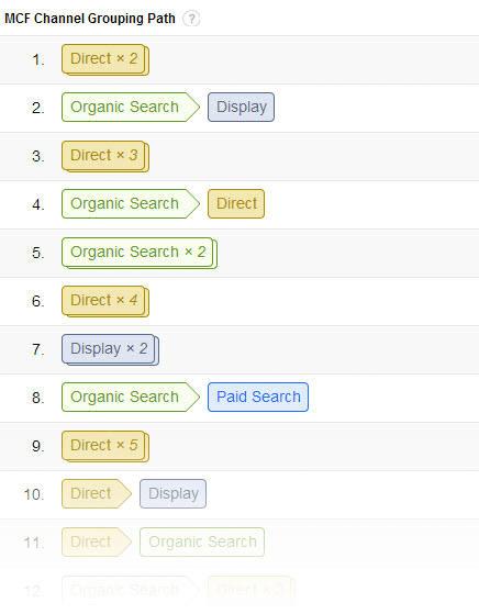 6 Tips για το Google Analytics 13