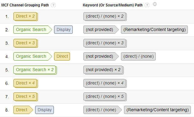 6 Tips για το Google Analytics 14