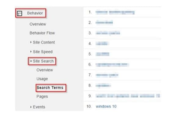 Οδηγός Google Analytics: 10 συμβουλές για να ενισχύσεις την κινηση και την κατάταξη της ιστοσελίδας σου 72