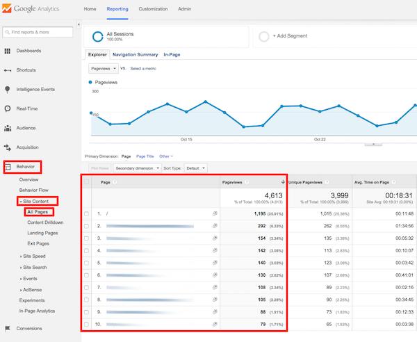 Πώς να παρακολουθείς τους επισκέπτες ενός ιστότοπου, μέσω του Google Analytics 48