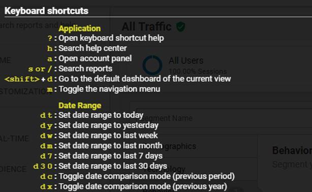 Οδηγός Google Analytics: 10 συμβουλές για να ενισχύσεις την κινηση και την κατάταξη της ιστοσελίδας σου 73
