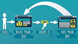 5 Λόγοι που οι επαναλαμβανόμενες διαφημίσεις (Remarketing Ads) θα βοηθήσουν στην ανάπτυξη της επιχείρησης σου 84