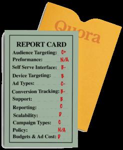 Quora Ads Review:12 πράγματα που πρέπει να ξέρεις για τις διαφημίσεις Quora 2