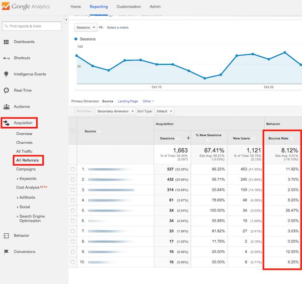 Πώς να παρακολουθείς τους επισκέπτες ενός ιστότοπου, μέσω του Google Analytics 46