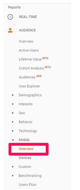 Οδηγός Google Analytics: 10 συμβουλές για να ενισχύσεις την κινηση και την κατάταξη της ιστοσελίδας σου 23