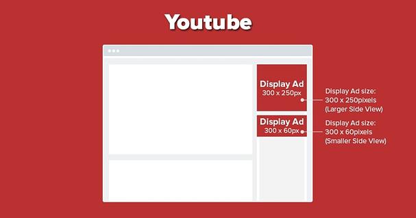 7 Tips για διαφημίσεις στο YouTube & βίντεο 1