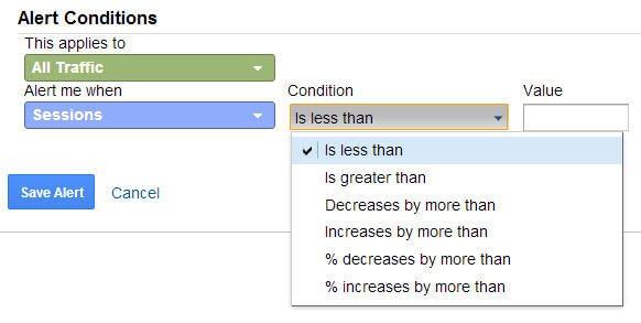 6 Tips για το Google Analytics 20