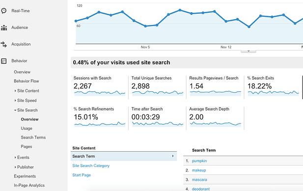 8 Συμβουλές του Google Analytics για να αυξήσεις τα ποσοστά μετατροπής 5