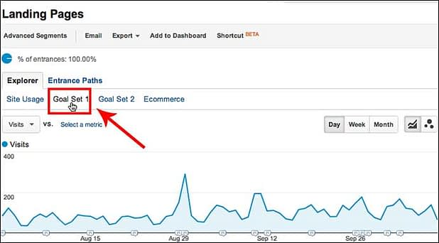 8 Συμβουλές του Google Analytics για να αυξήσεις τα ποσοστά μετατροπής 11