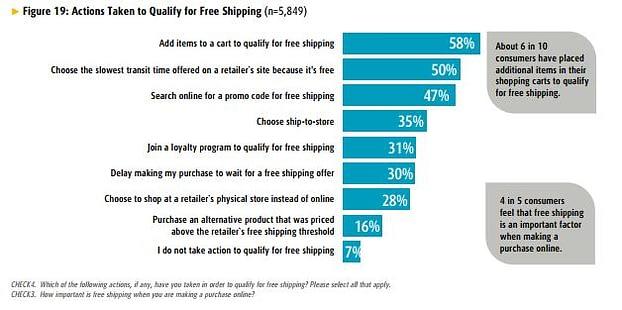 7 Βασικά συστατικά ενός πετυχημένου e-commerce site 2