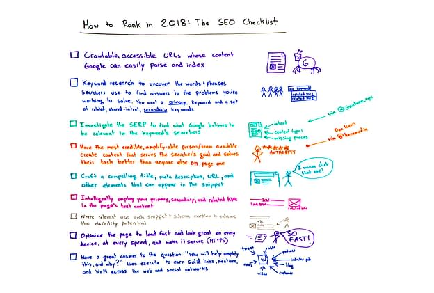 Πως να αποκτήσεις υψηλό ranking το 2018 στις μηχανές αναζήτησης: SEO checklist 1
