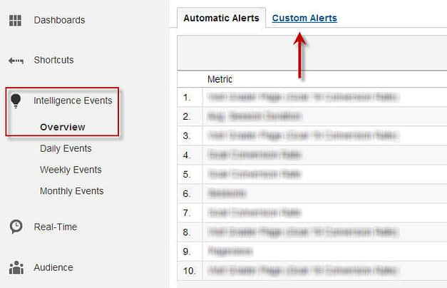 6 Tips για το Google Analytics 17