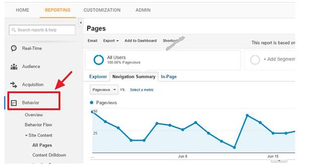Οδηγός Google Analytics: 10 συμβουλές για να ενισχύσεις την κινηση και την κατάταξη της ιστοσελίδας σου 11
